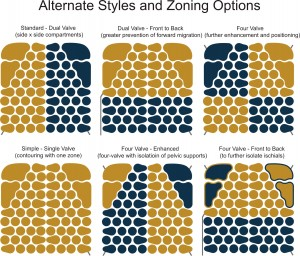 Galaxy Alternate Styles and Zoning Options